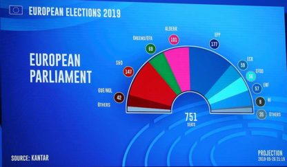 european-parliament-elections-brussels