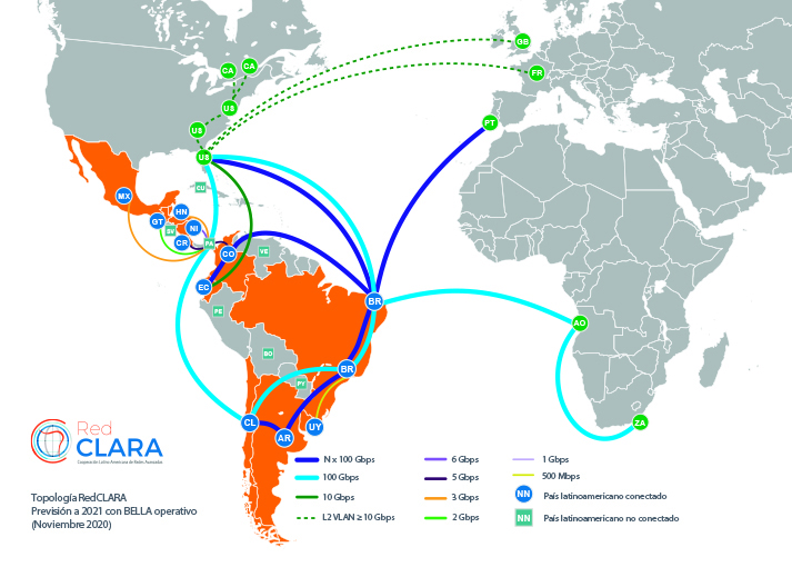 UE América Latina