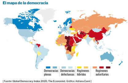 multilateralismo democracia asia