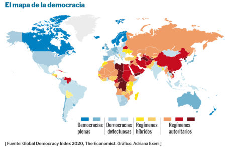 multilateralismo democracia asia