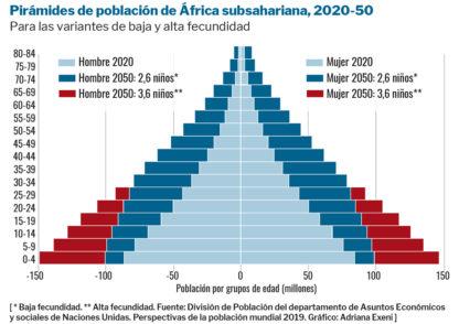 emergencia demografica