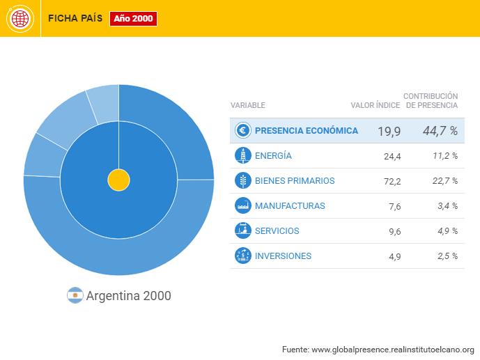 Datamerica-Argentina-2