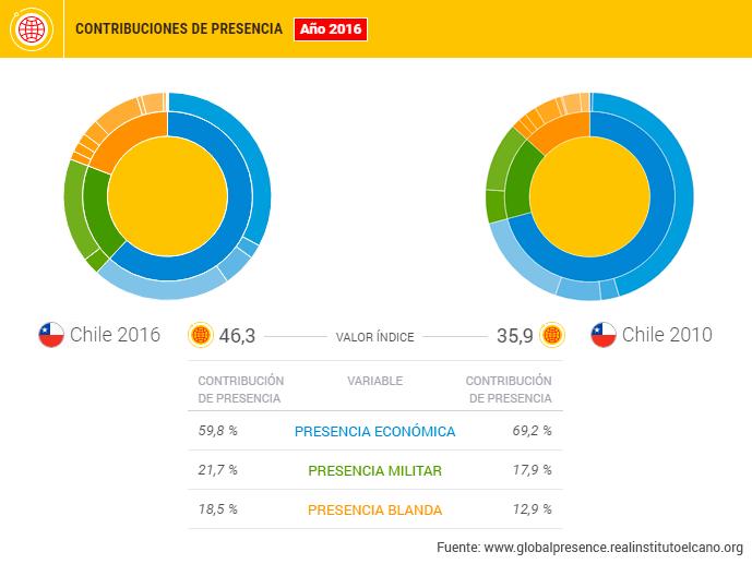 Datamerica-Chile-4