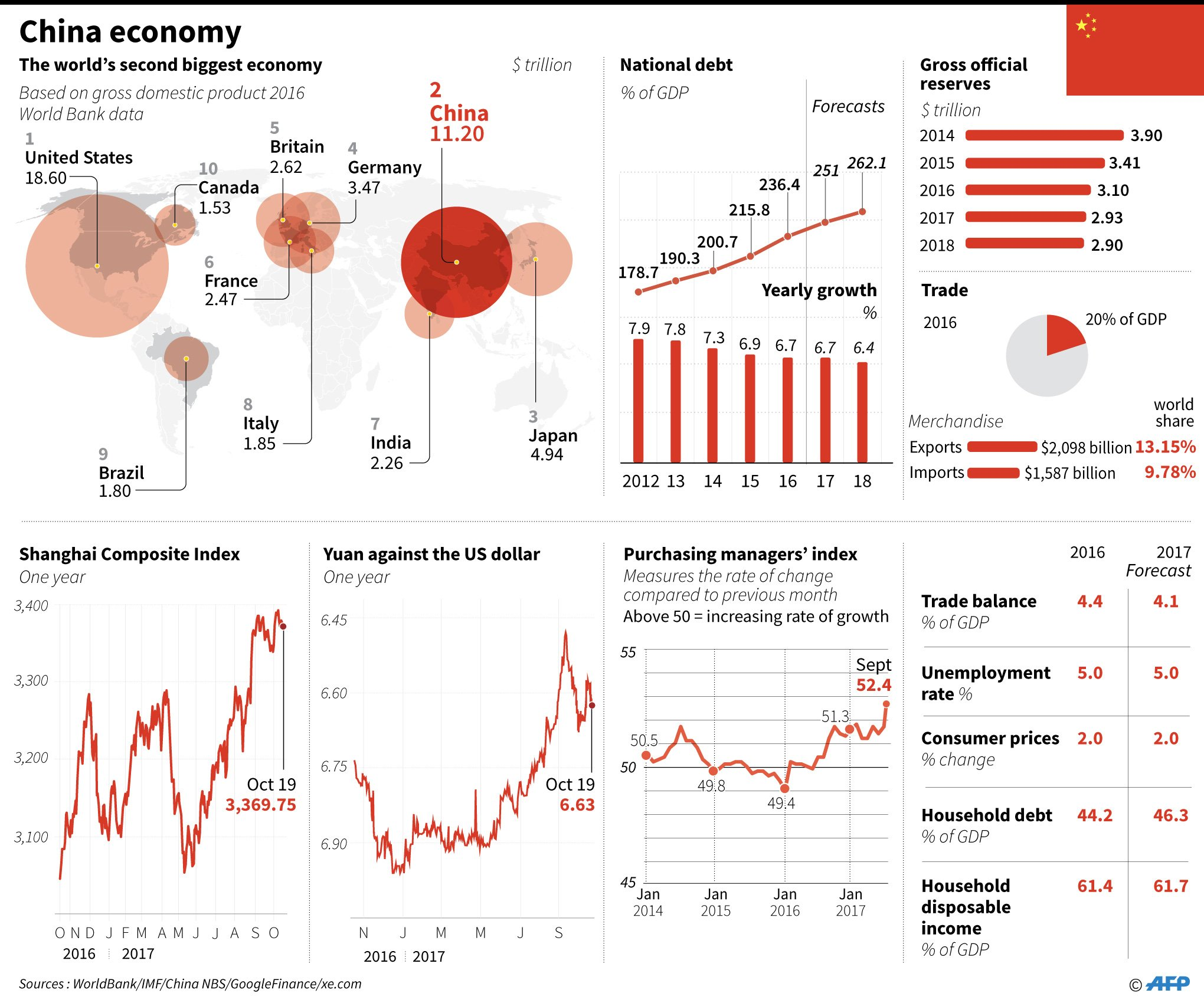 china_economia_radiografia