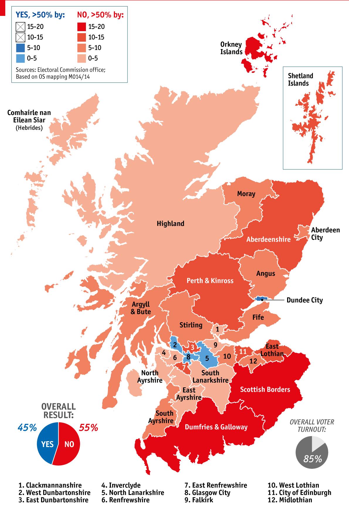 escocia_referendum
