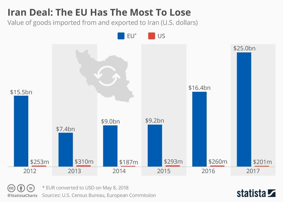 europa_iran_importanciones