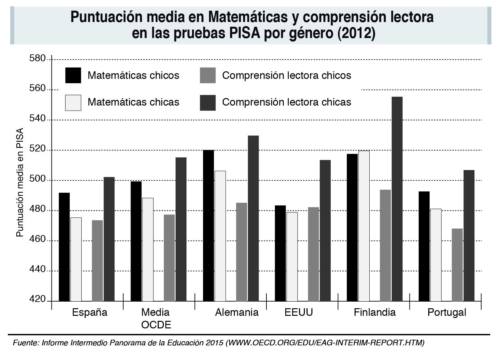 Indicadores sobre educaci n y mujer for Educacion exterior
