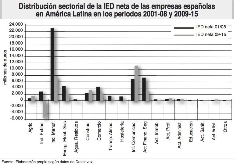 ied_empresas_america latina_ecoext78