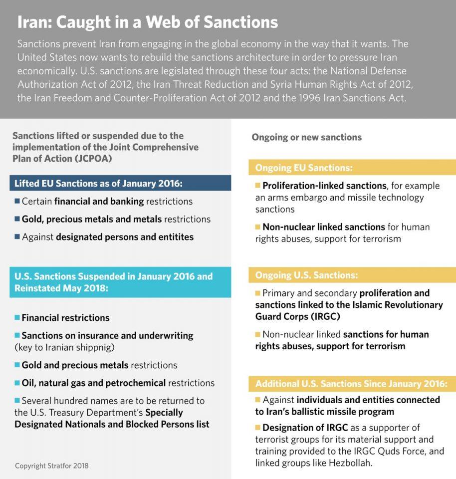 iran_sanciones