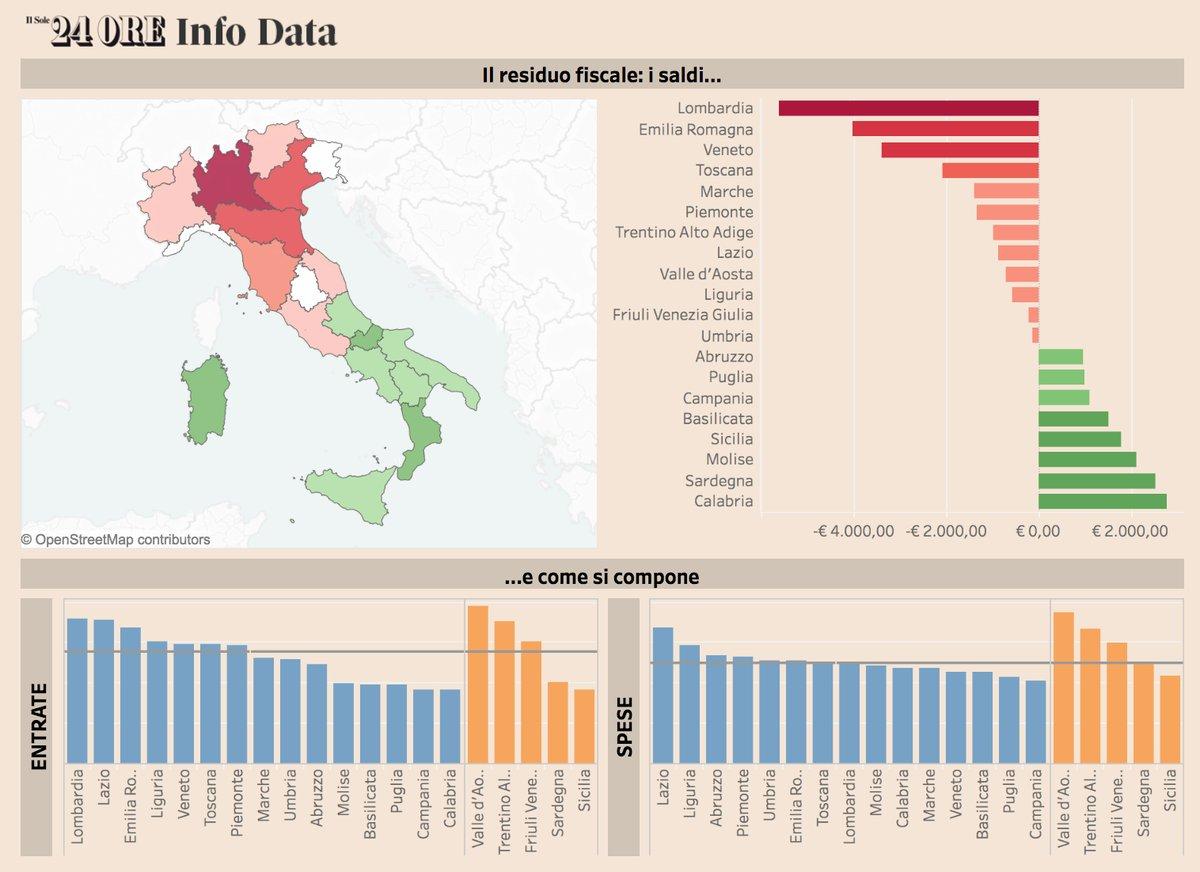 italia_regiones_renta