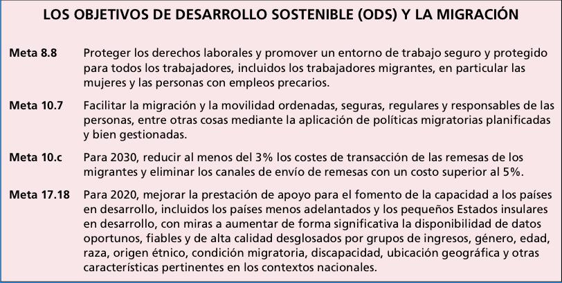 Los ODS y la inmigración