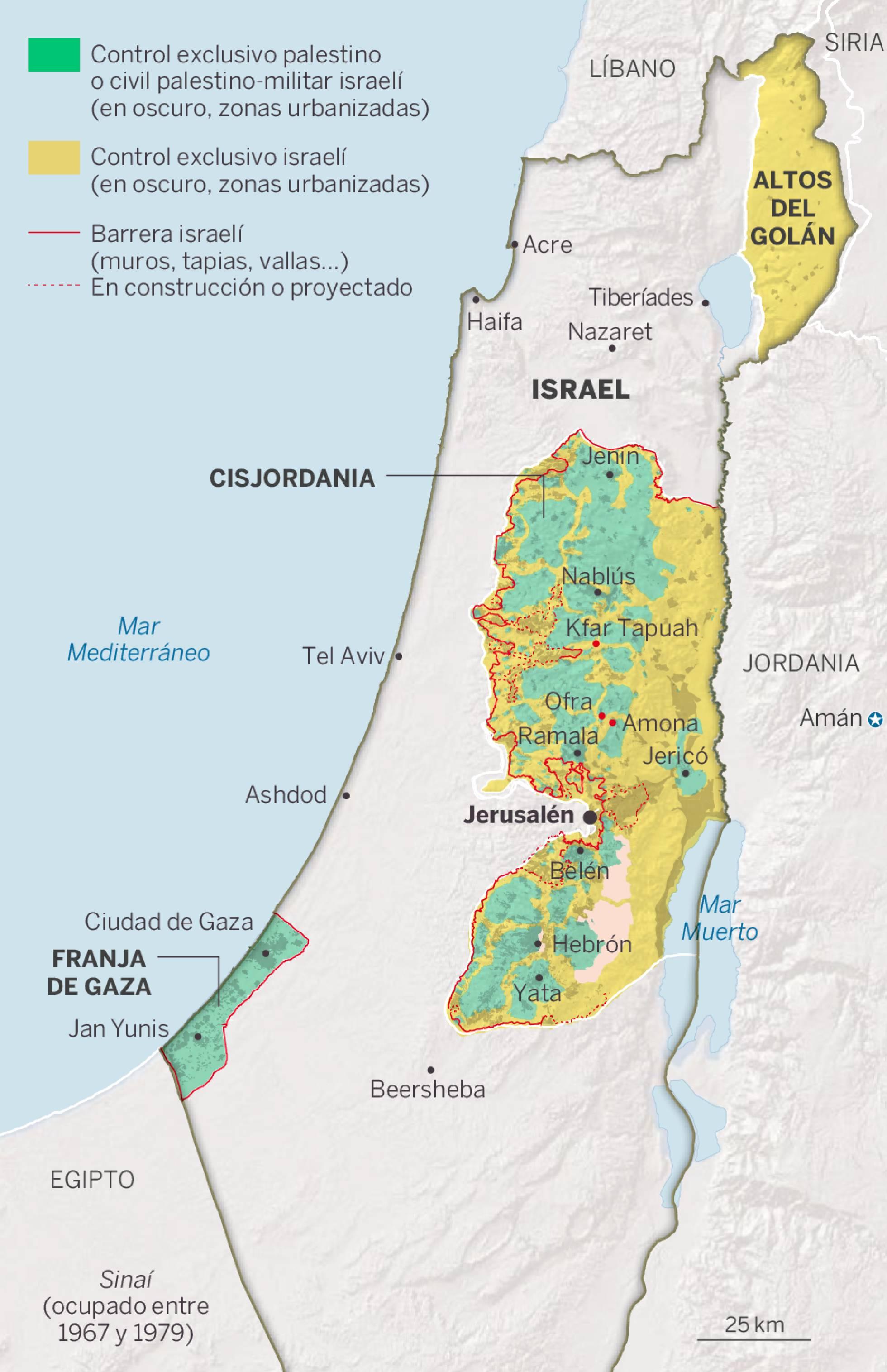 palestina_ocupación