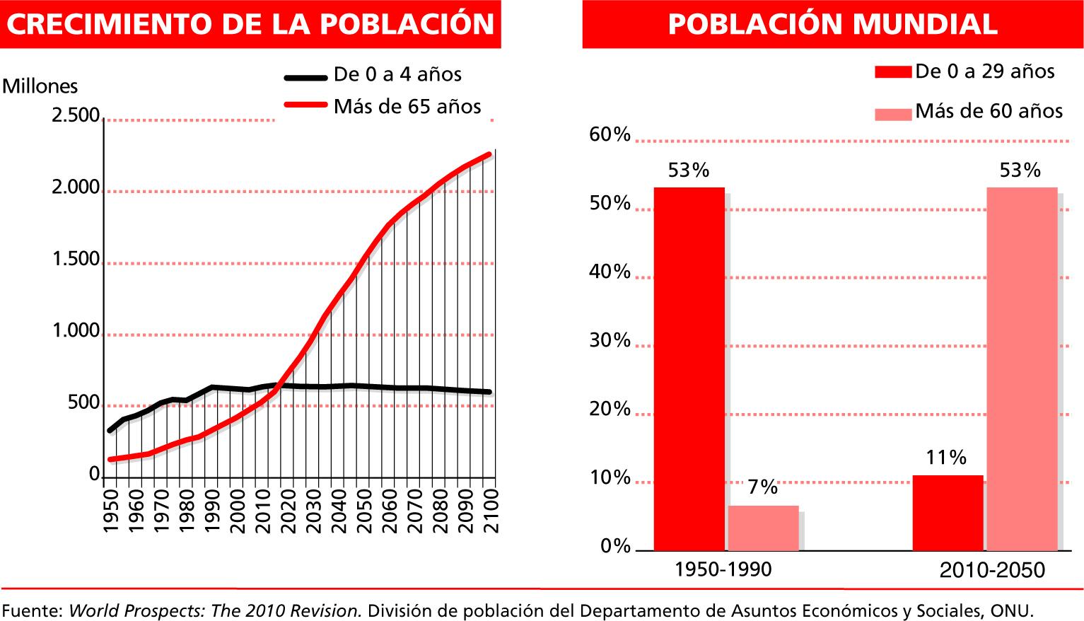 poblacion mundial_polext148