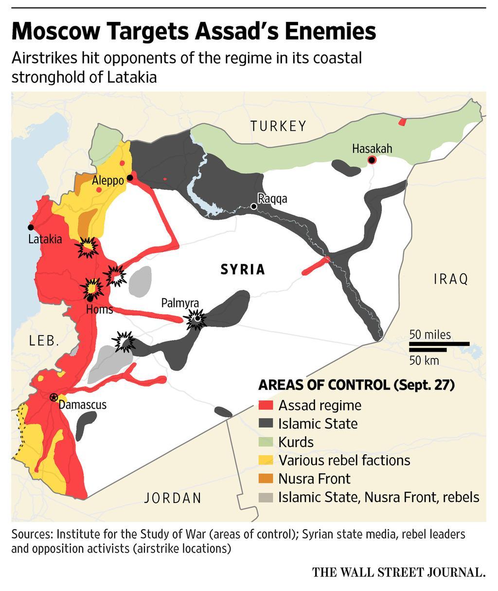 Intervención rusia en Siria.