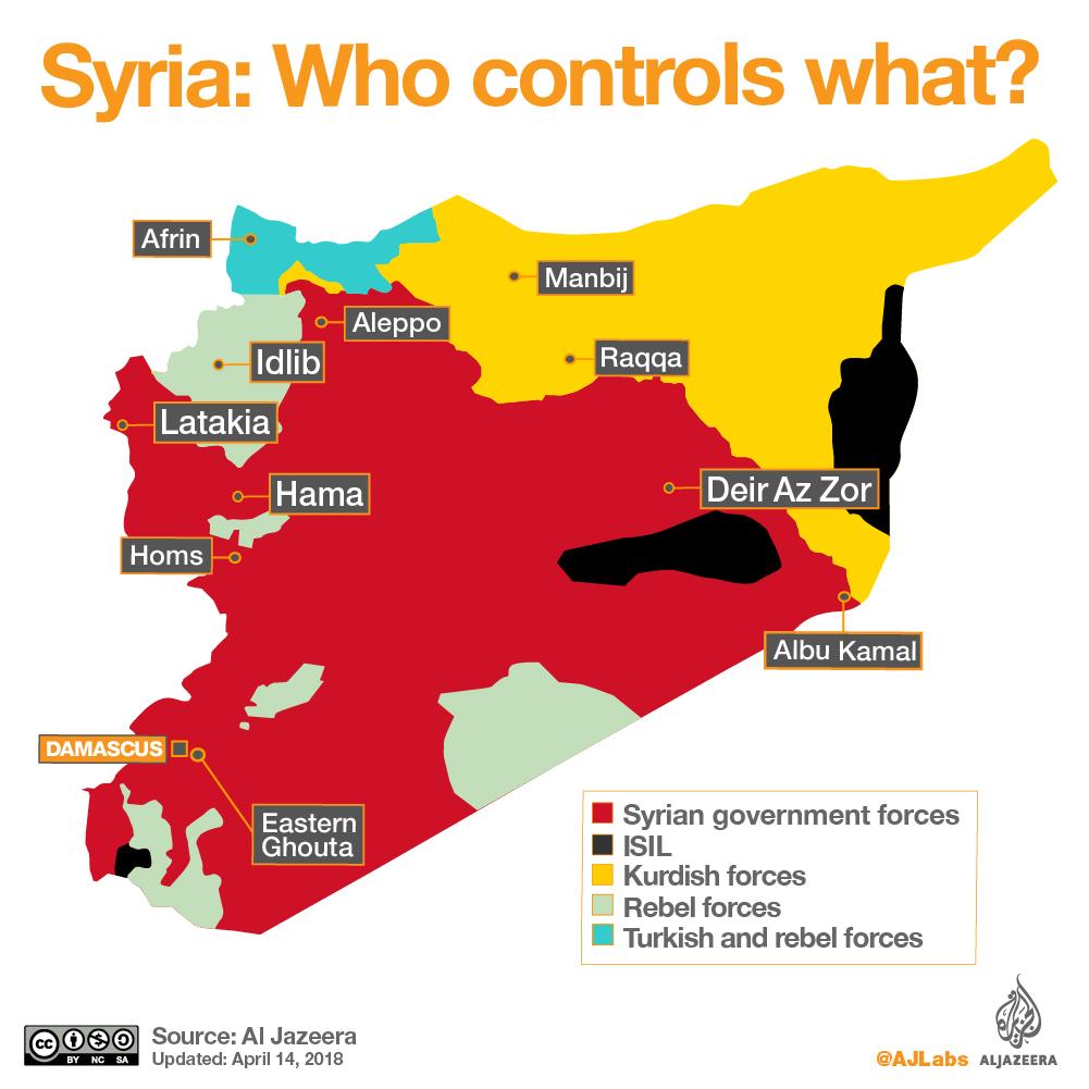 siria_control terreno_abril 2018