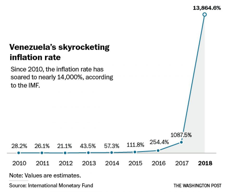 venezuela_hiperinflacion